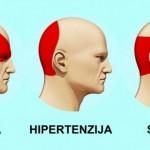 glavobolje-620x324